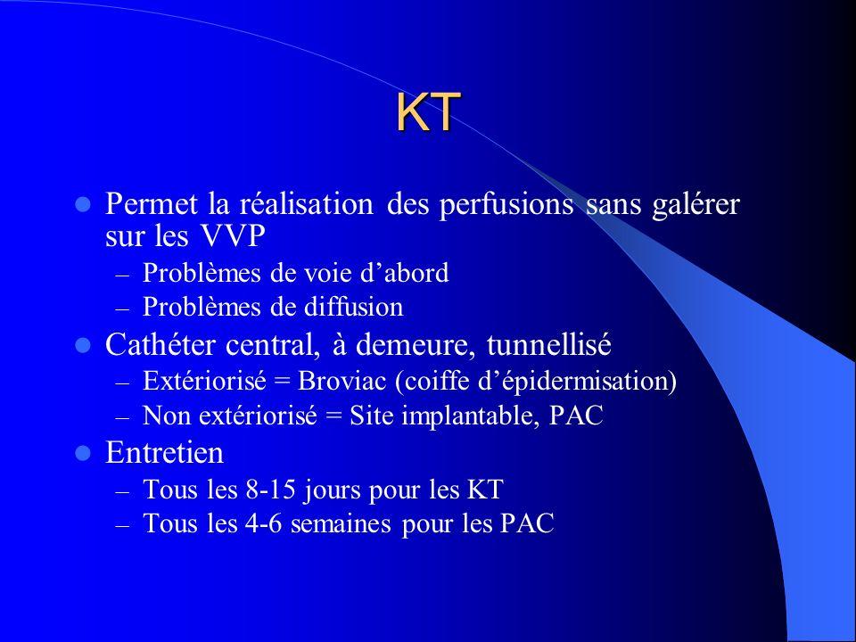 KT Permet la réalisation des perfusions sans galérer sur les VVP – Problèmes de voie dabord – Problèmes de diffusion Cathéter central, à demeure, tunn