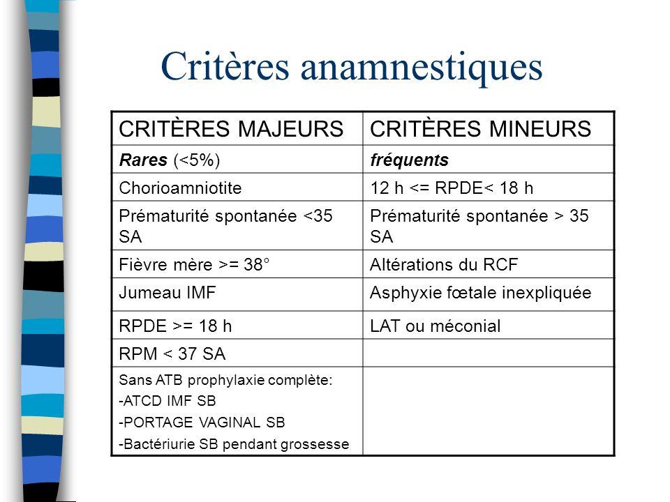 Critères anamnestiques CRITÈRES MAJEURSCRITÈRES MINEURS Rares (<5%)fréquents Chorioamniotite12 h <= RPDE< 18 h Prématurité spontanée <35 SA Prématurit