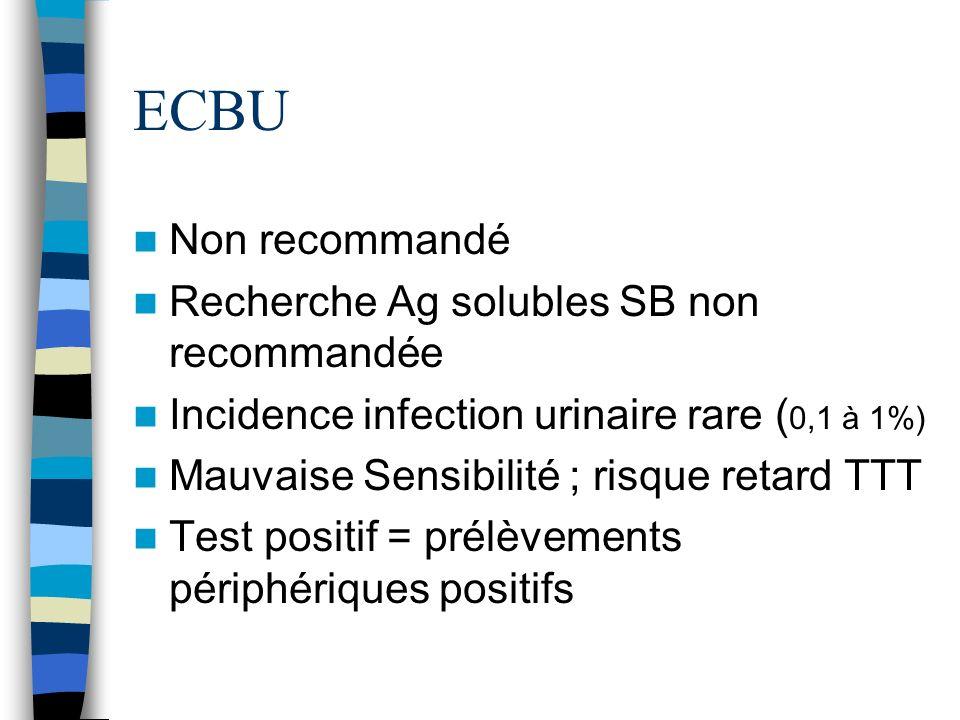 ECBU Non recommandé Recherche Ag solubles SB non recommandée Incidence infection urinaire rare ( 0,1 à 1%) Mauvaise Sensibilité ; risque retard TTT Te
