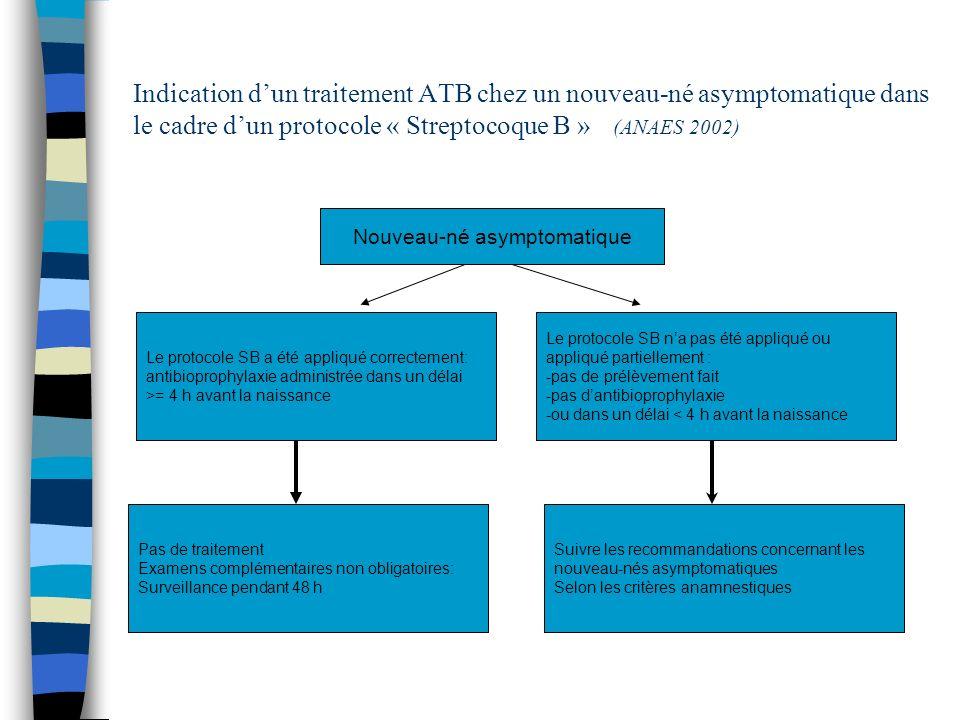 Indication dun traitement ATB chez un nouveau-né asymptomatique dans le cadre dun protocole « Streptocoque B » (ANAES 2002) Nouveau-né asymptomatique