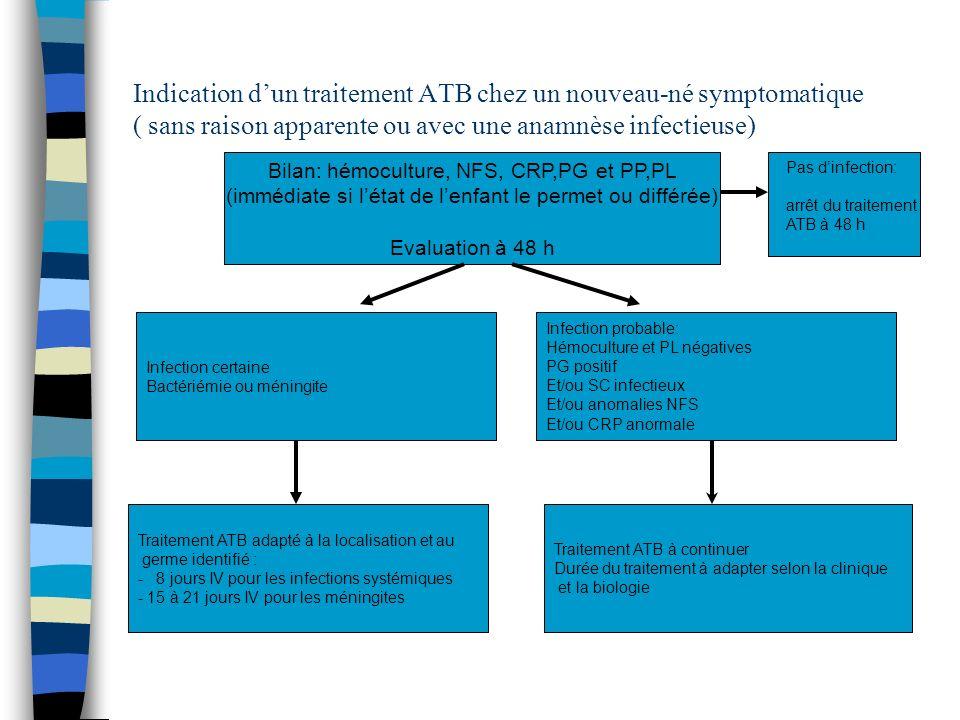 Indication dun traitement ATB chez un nouveau-né symptomatique ( sans raison apparente ou avec une anamnèse infectieuse) Infection certaine Bactériémi