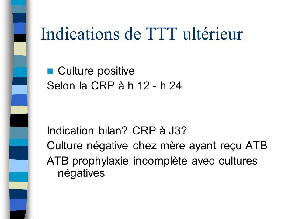 Indications de TTT ultérieur Culture positive Selon la CRP à h 12 - h 24 Indication bilan? CRP à J3? Culture négative chez mère ayant reçu ATB ATB pro