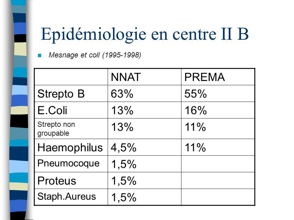 Intérêts et limites de la CRP Faux positifs: inhalation méconiale; contusion musculaire; surfactant exogène Une ascension modérée de la CRP, isolée, nécessite de répéter les dosages Suivi efficacité TTT; adaptation durée VPN de 3 CRP<10 mg/l = 99,7%