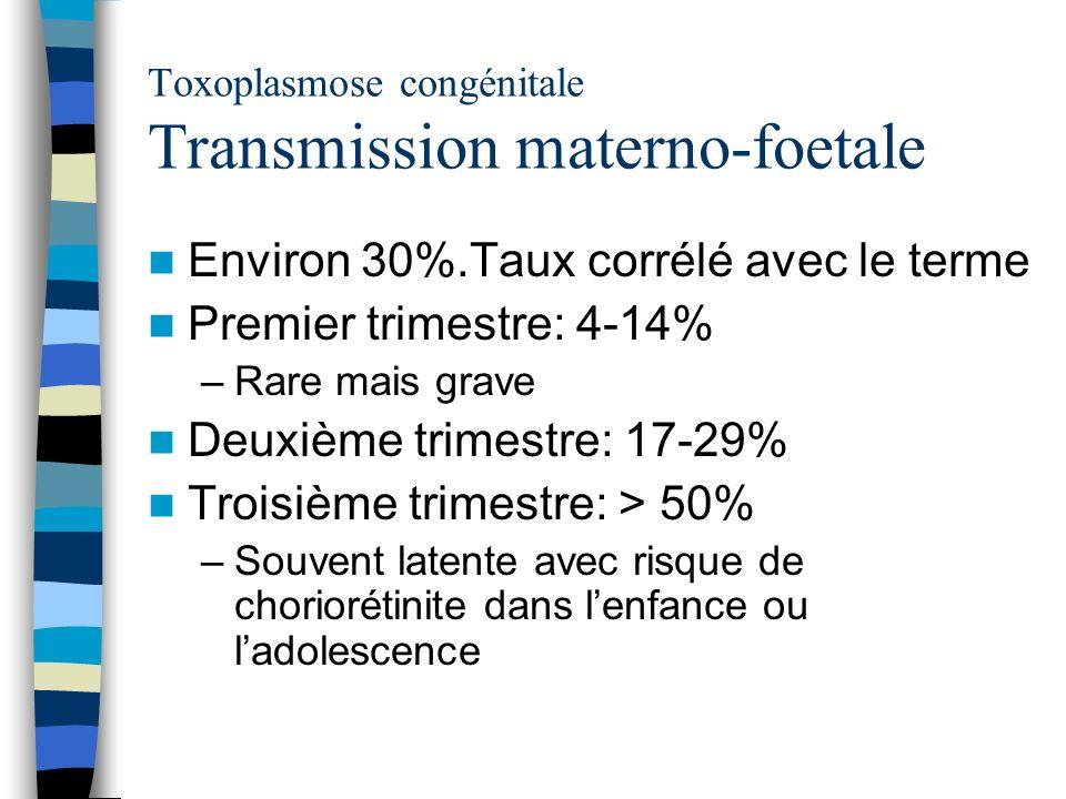 Toxoplasmose congénitale Transmission materno-foetale Environ 30%.Taux corrélé avec le terme Premier trimestre: 4-14% –Rare mais grave Deuxième trimes