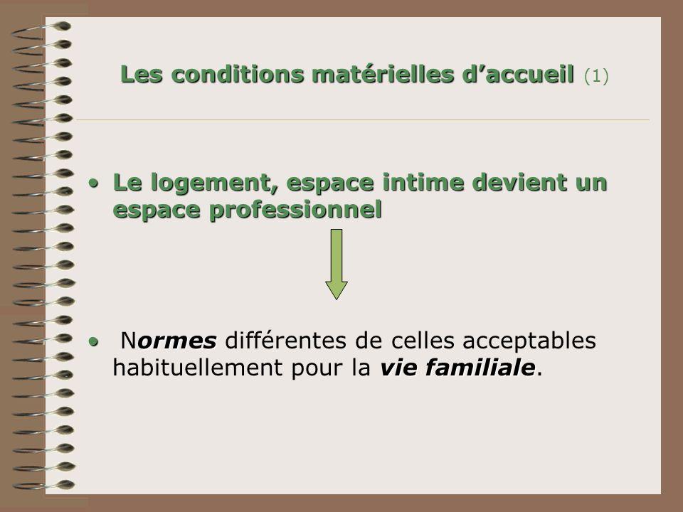 Les conditions matérielles daccueil Les conditions matérielles daccueil (1) Le logement, espace intime devient un espace professionnelLe logement, esp