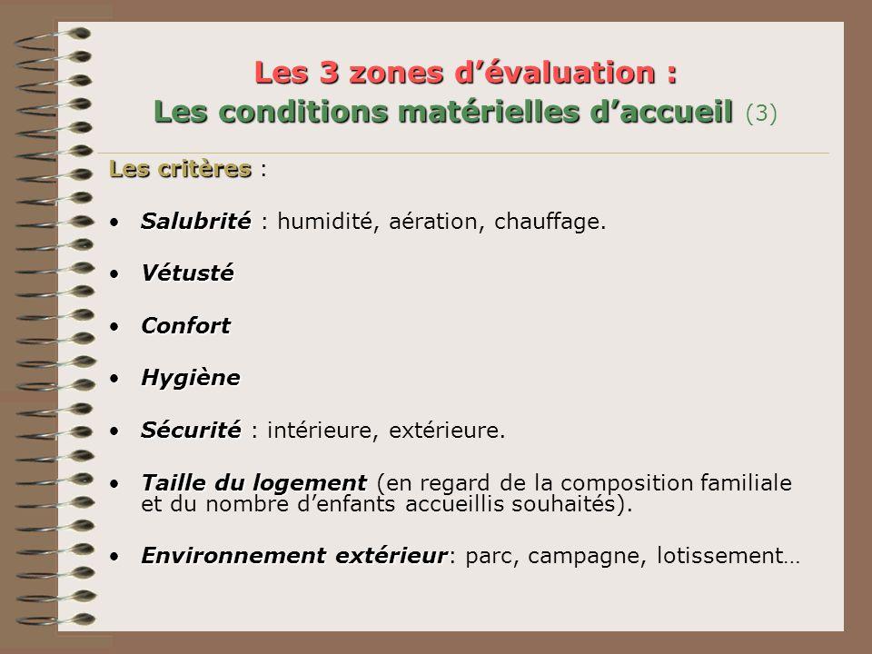 Les 3 zones dévaluation : Les conditions matérielles daccueil Les 3 zones dévaluation : Les conditions matérielles daccueil (3) Les critères Les critè