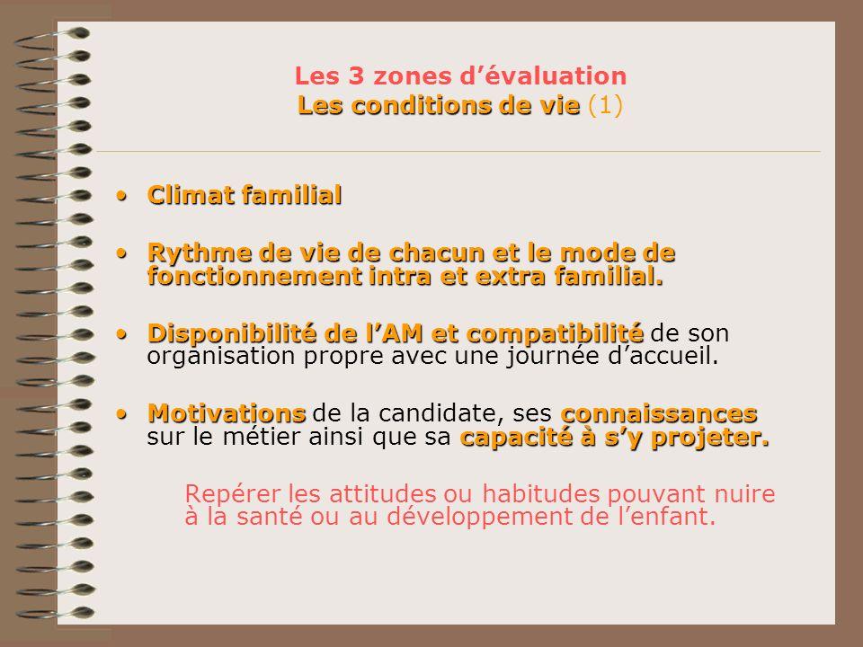 Les conditions de vie Les 3 zones dévaluation Les conditions de vie (1) Climat familialClimat familial Rythme de vie de chacun et le mode de fonctionn