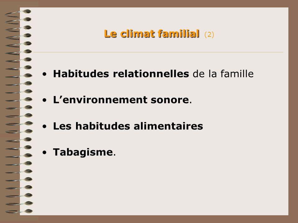 Le climat familial Le climat familial (2) Habitudes relationnelles de la famille Lenvironnement sonore. Les habitudes alimentaires Tabagisme.