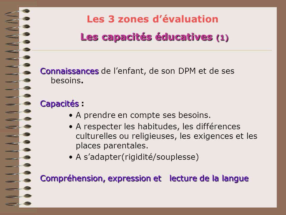 Les capacités éducatives (1) Les 3 zones dévaluation Les capacités éducatives (1) Connaissances Connaissances de lenfant, de son DPM et de ses besoins