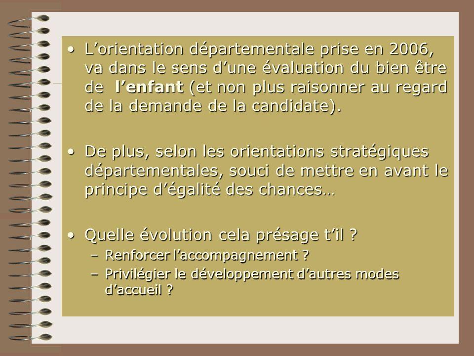 Lorientation départementale prise en 2006, va dans le sens dune évaluation du bien être de lenfant (et non plus raisonner au regard de la demande de l