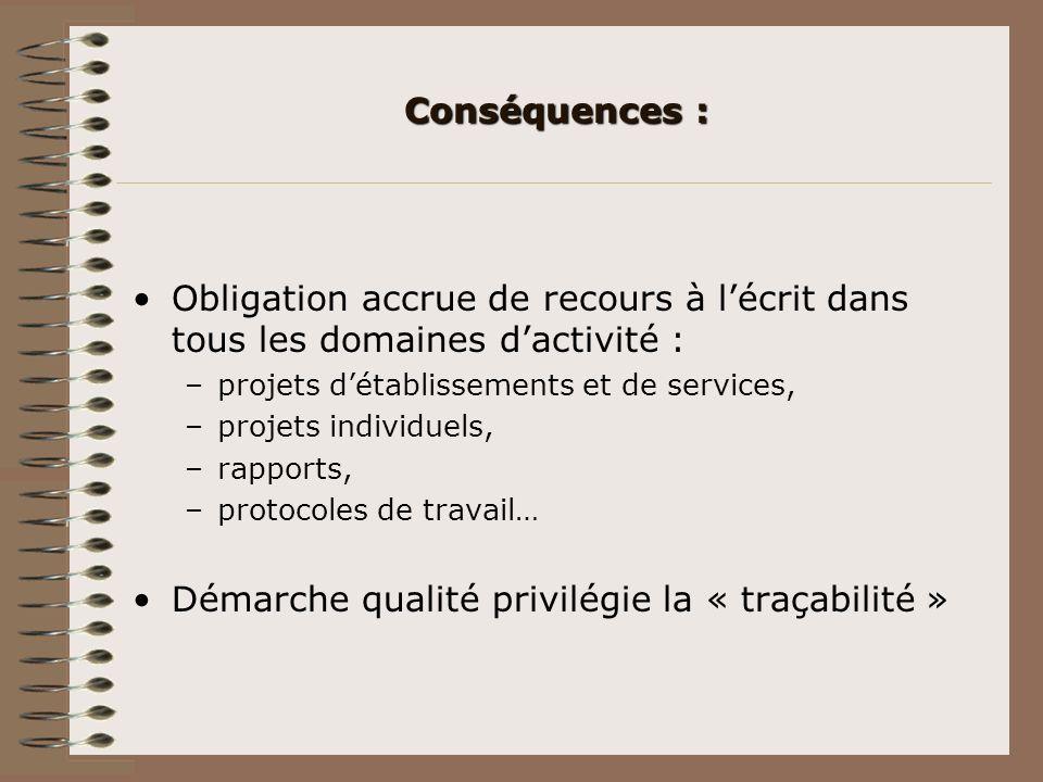 Obligation accrue de recours à lécrit dans tous les domaines dactivité : –projets détablissements et de services, –projets individuels, –rapports, –pr