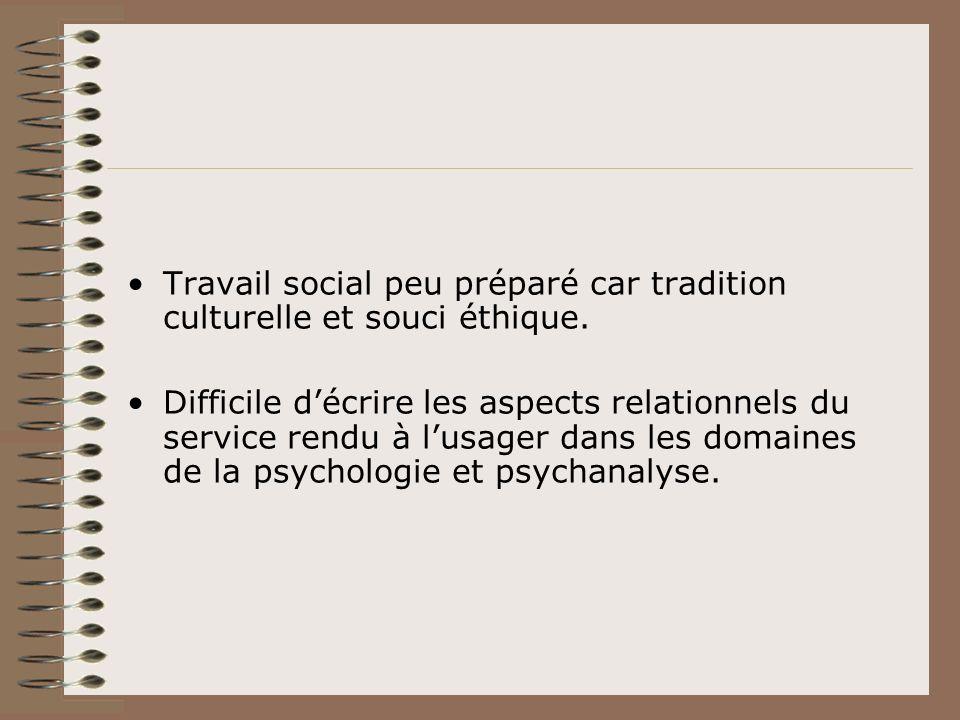 Travail social peu préparé car tradition culturelle et souci éthique. Difficile décrire les aspects relationnels du service rendu à lusager dans les d