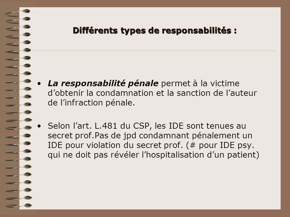 Différents types de responsabilités : La responsabilité pénale permet à la victime dobtenir la condamnation et la sanction de lauteur de linfraction p