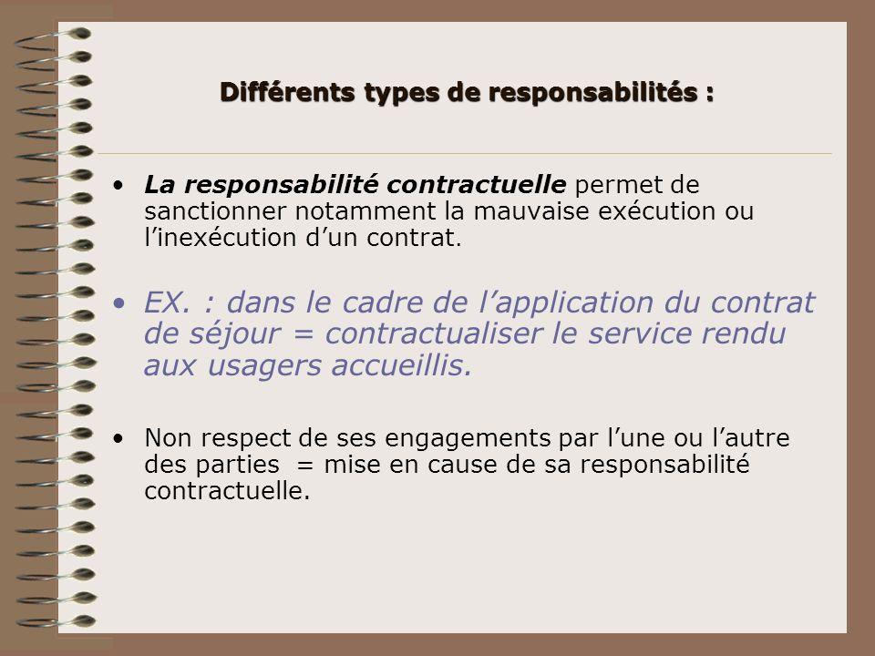Différents types de responsabilités : La responsabilité contractuelle permet de sanctionner notamment la mauvaise exécution ou linexécution dun contra