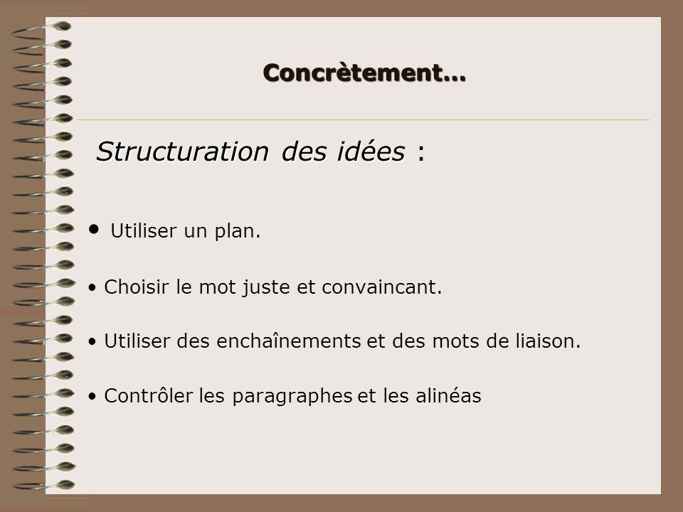 Concrètement… Structuration des idées Structuration des idées : Utiliser un plan. Choisir le mot juste et convaincant. Utiliser des enchaînements et d