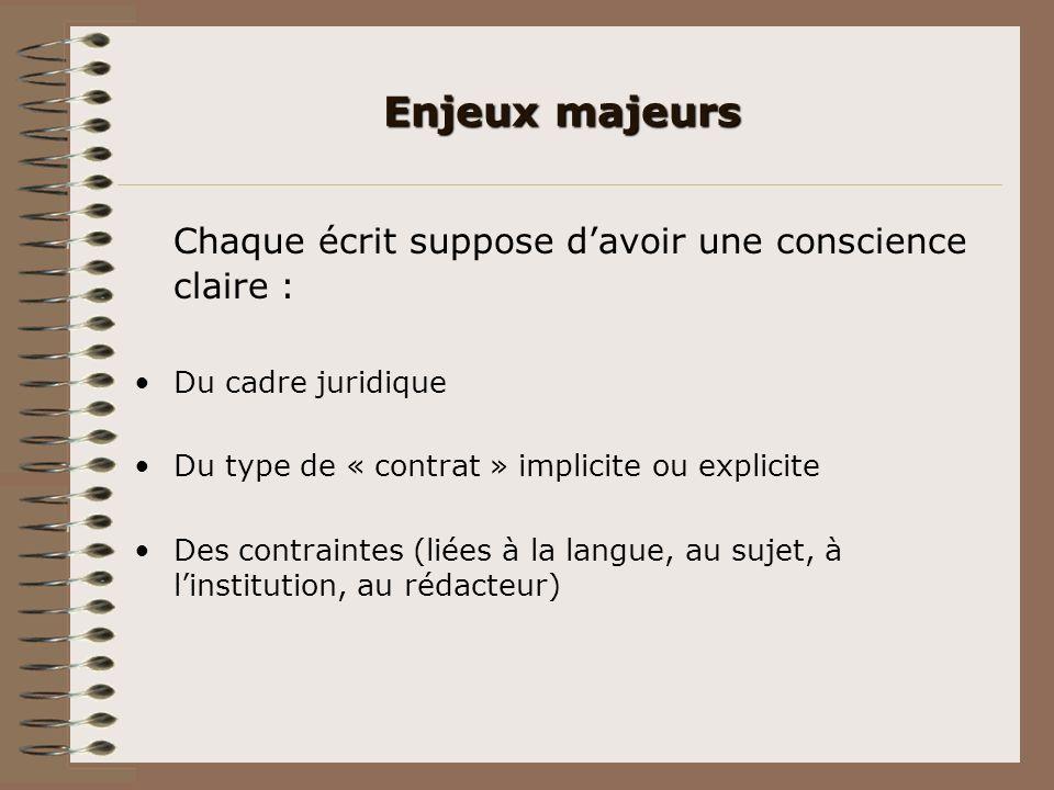 Chaque écrit suppose davoir une conscience claire : Du cadre juridique Du type de « contrat » implicite ou explicite Des contraintes (liées à la langu