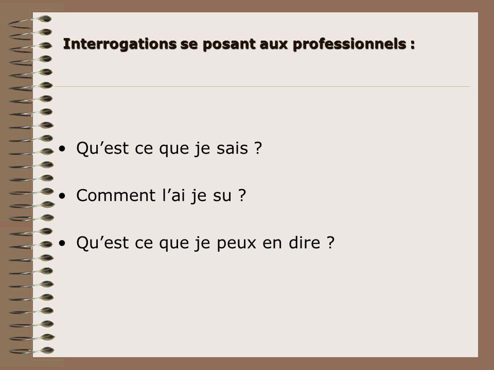 Interrogations se posant aux professionnels : Quest ce que je sais ? Comment lai je su ? Quest ce que je peux en dire ?