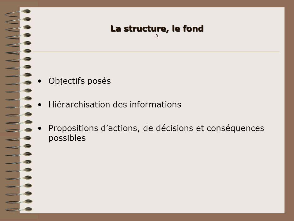 La structure, le fond La structure, le fond 3 Objectifs posés Hiérarchisation des informations Propositions dactions, de décisions et conséquences pos