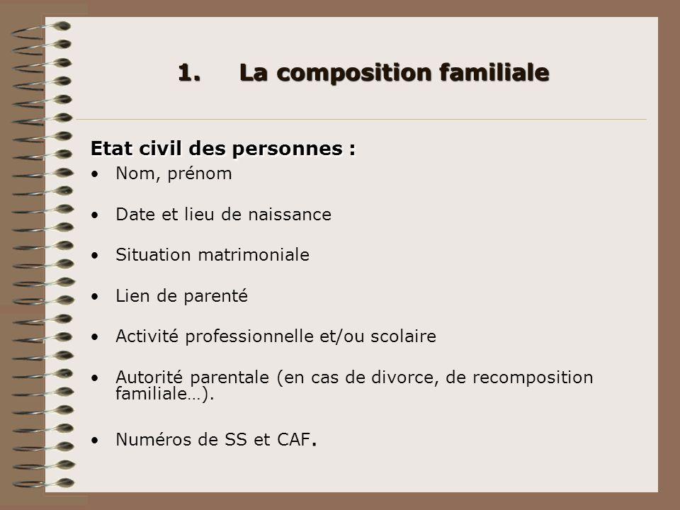 1.La composition familiale Etat civil des personnes : Nom, prénom Date et lieu de naissance Situation matrimoniale Lien de parenté Activité profession