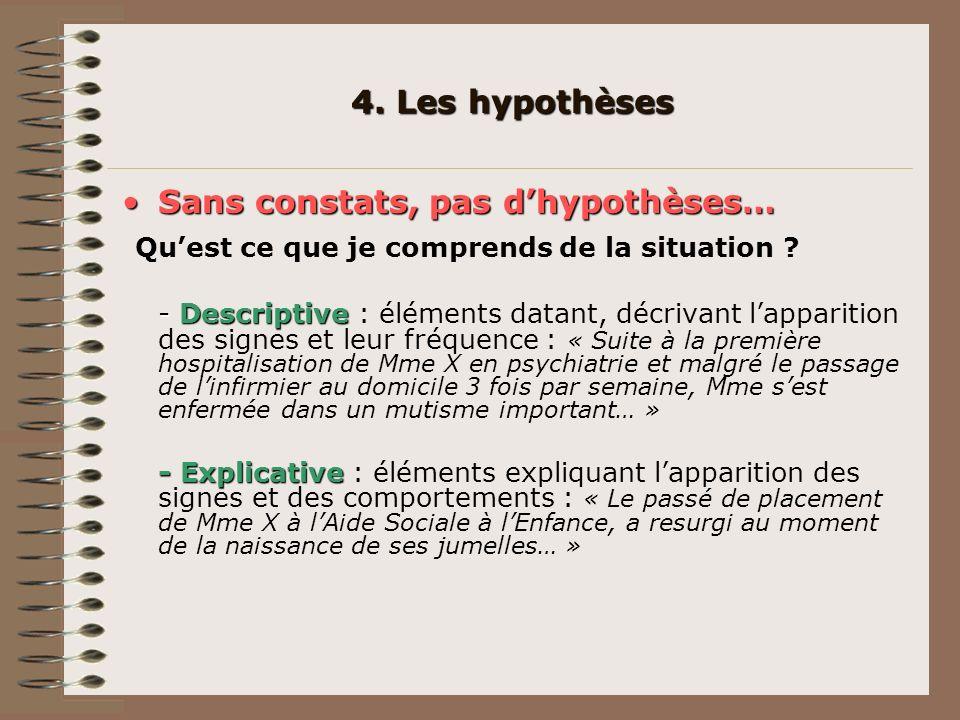 4. Les hypothèses Sans constats, pas dhypothèses…Sans constats, pas dhypothèses… Quest ce que je comprends de la situation ? - Descriptive - Descripti