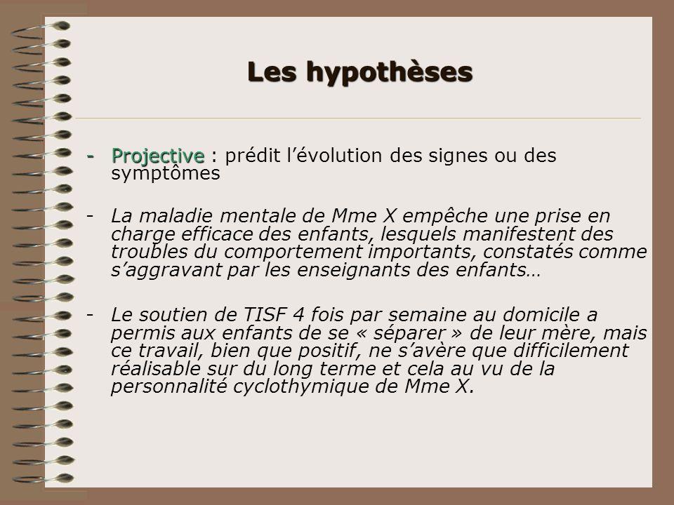 Les hypothèses -Projective -Projective : prédit lévolution des signes ou des symptômes -La maladie mentale de Mme X empêche une prise en charge effica