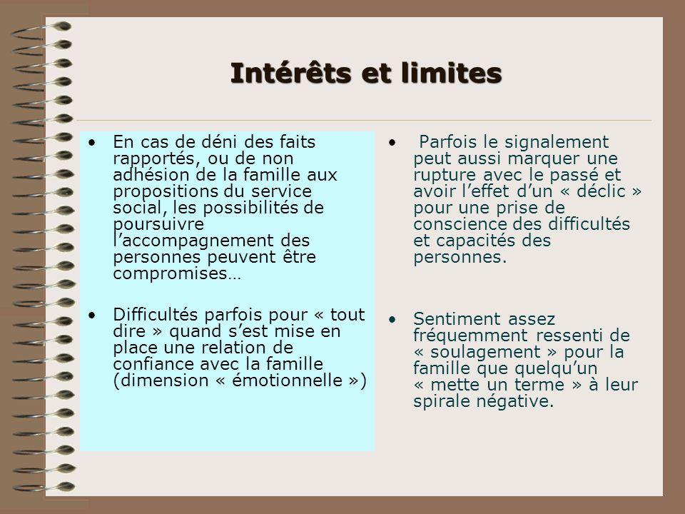Intérêts et limites En cas de déni des faits rapportés, ou de non adhésion de la famille aux propositions du service social, les possibilités de pours