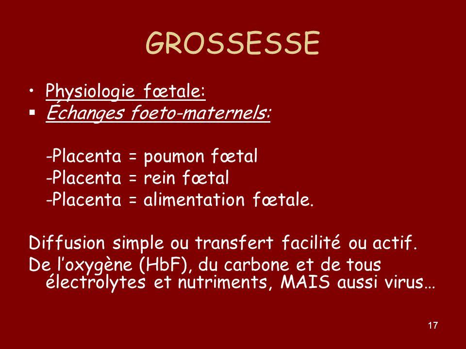 17 GROSSESSE Physiologie fœtale: Échanges foeto-maternels: -Placenta = poumon fœtal -Placenta = rein fœtal -Placenta = alimentation fœtale. Diffusion