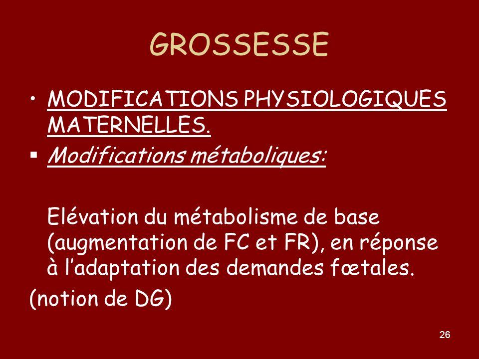 26 GROSSESSE MODIFICATIONS PHYSIOLOGIQUES MATERNELLES. Modifications métaboliques: Elévation du métabolisme de base (augmentation de FC et FR), en rép