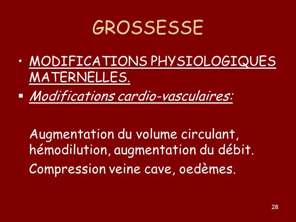 28 GROSSESSE MODIFICATIONS PHYSIOLOGIQUES MATERNELLES. Modifications cardio-vasculaires: Augmentation du volume circulant, hémodilution, augmentation