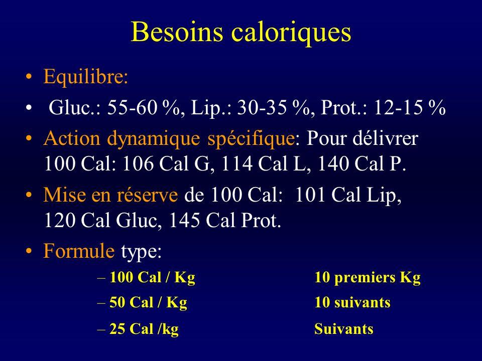 Besoins caloriques Equilibre: Gluc.: 55-60 %, Lip.: 30-35 %, Prot.: 12-15 % Action dynamique spécifique: Pour délivrer 100 Cal: 106 Cal G, 114 Cal L,