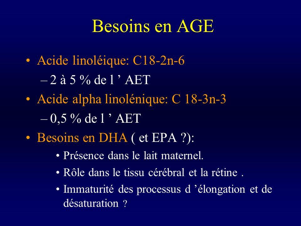 Besoins en AGE Acide linoléique: C18-2n-6 –2 à 5 % de l AET Acide alpha linolénique: C 18-3n-3 –0,5 % de l AET Besoins en DHA ( et EPA ?): Présence da