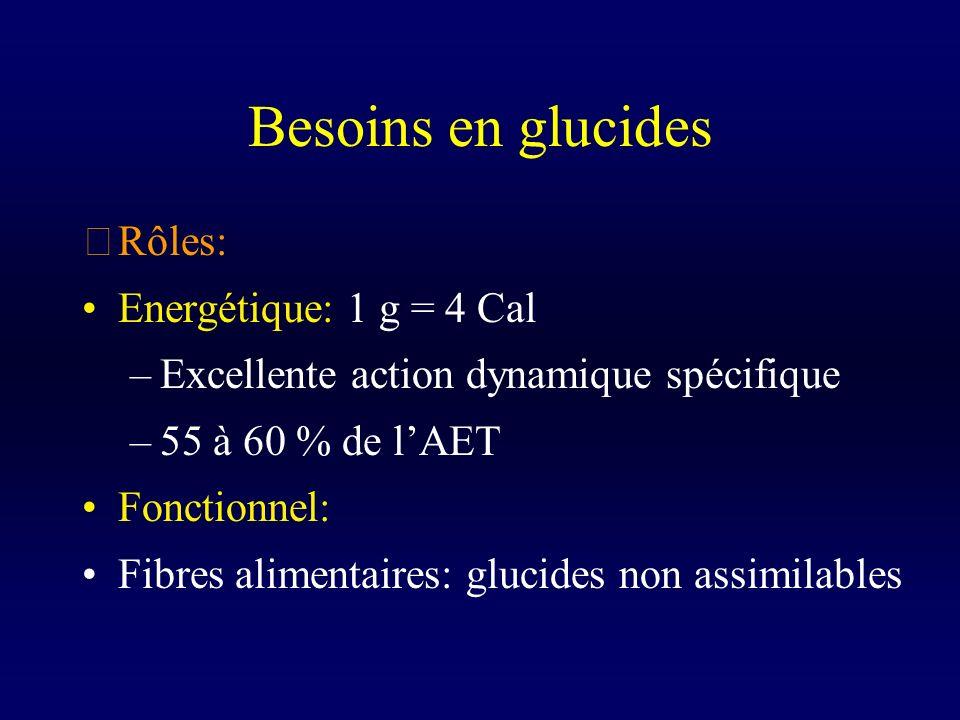 Besoins en glucides Rôles: Energétique: 1 g = 4 Cal –Excellente action dynamique spécifique –55 à 60 % de lAET Fonctionnel: Fibres alimentaires: gluc