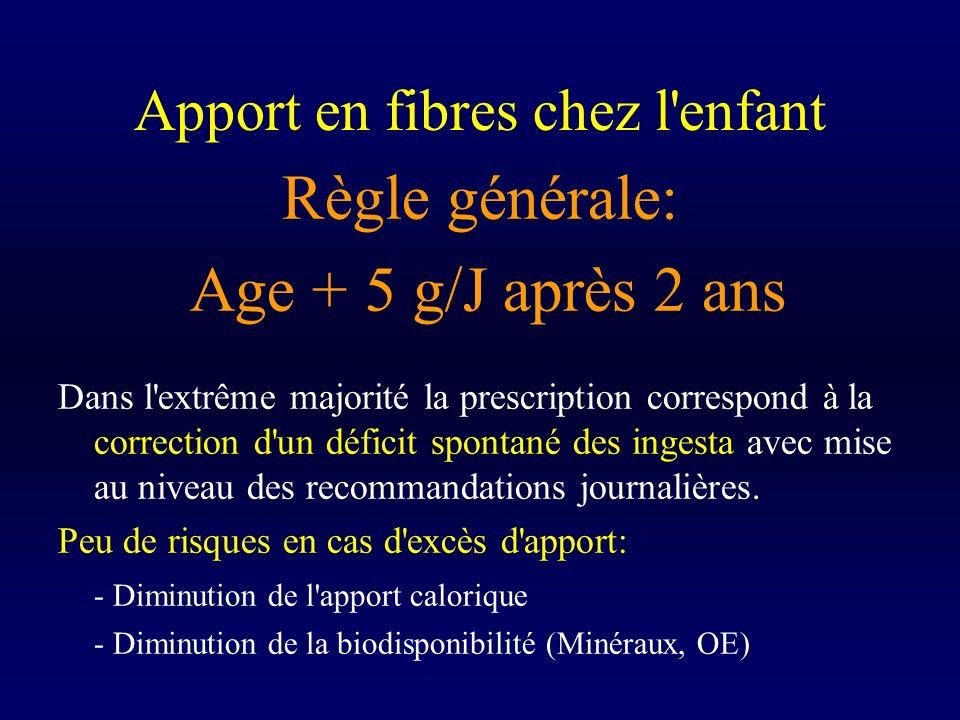 Apport en fibres chez l'enfant Règle générale: Age + 5 g/J après 2 ans Dans l'extrême majorité la prescription correspond à la correction d'un déficit