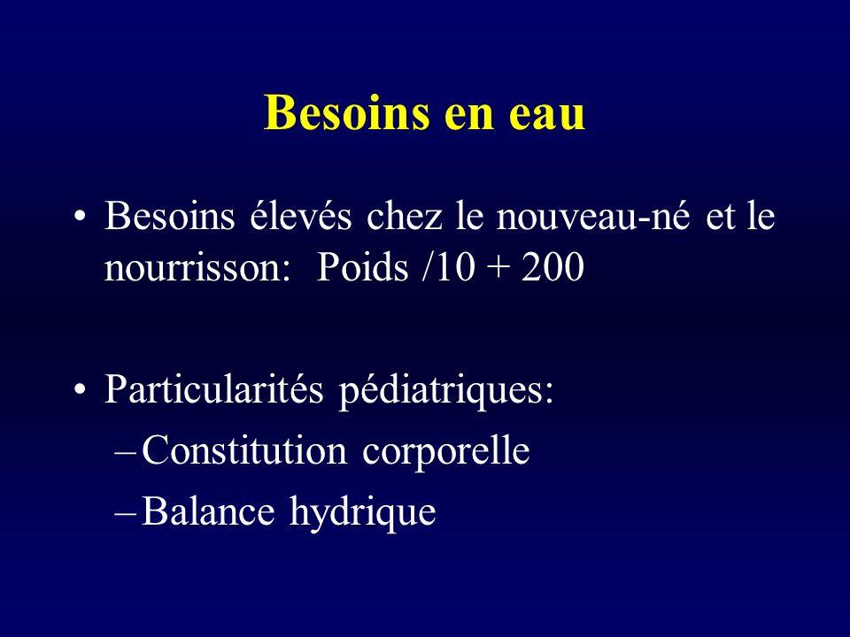 Besoins en eau Besoins élevés chez le nouveau-né et le nourrisson: Poids /10 + 200 Particularités pédiatriques: –Constitution corporelle –Balance hydr