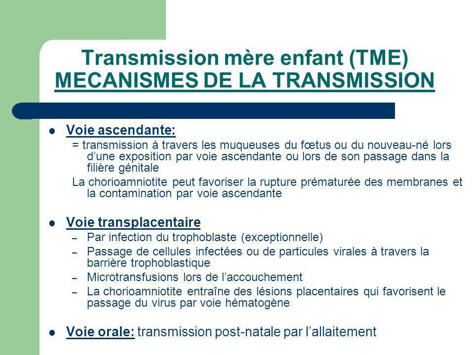 Transmission mère enfant (TME) MECANISMES DE LA TRANSMISSION Voie ascendante: = transmission à travers les muqueuses du fœtus ou du nouveau-né lors du