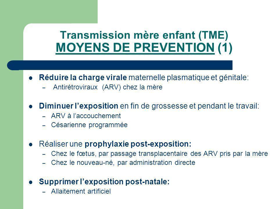 Transmission mère enfant (TME) MOYENS DE PREVENTION (1) Réduire la charge virale maternelle plasmatique et génitale: – Antirétroviraux (ARV) chez la m