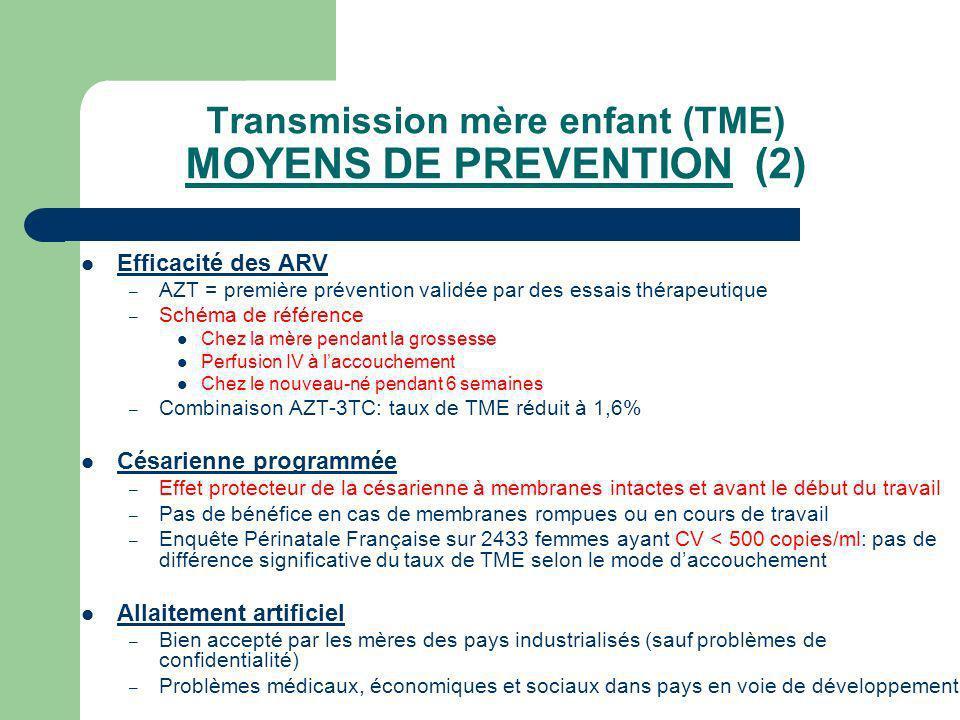 Transmission mère enfant (TME) MOYENS DE PREVENTION (2) Efficacité des ARV – AZT = première prévention validée par des essais thérapeutique – Schéma d
