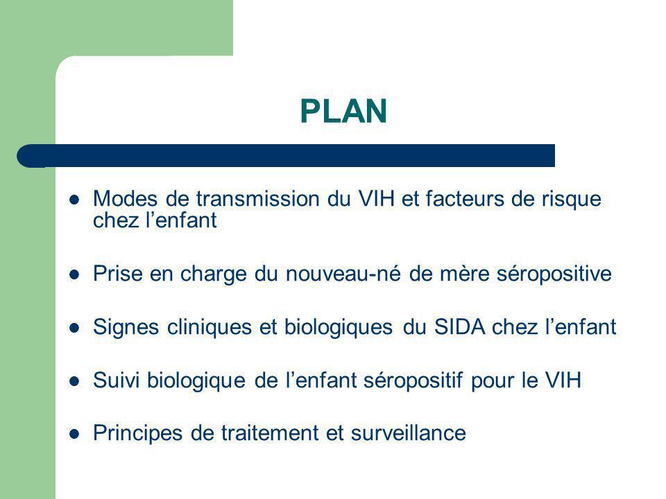 PLAN Modes de transmission du VIH et facteurs de risque chez lenfant Prise en charge du nouveau-né de mère séropositive Signes cliniques et biologique