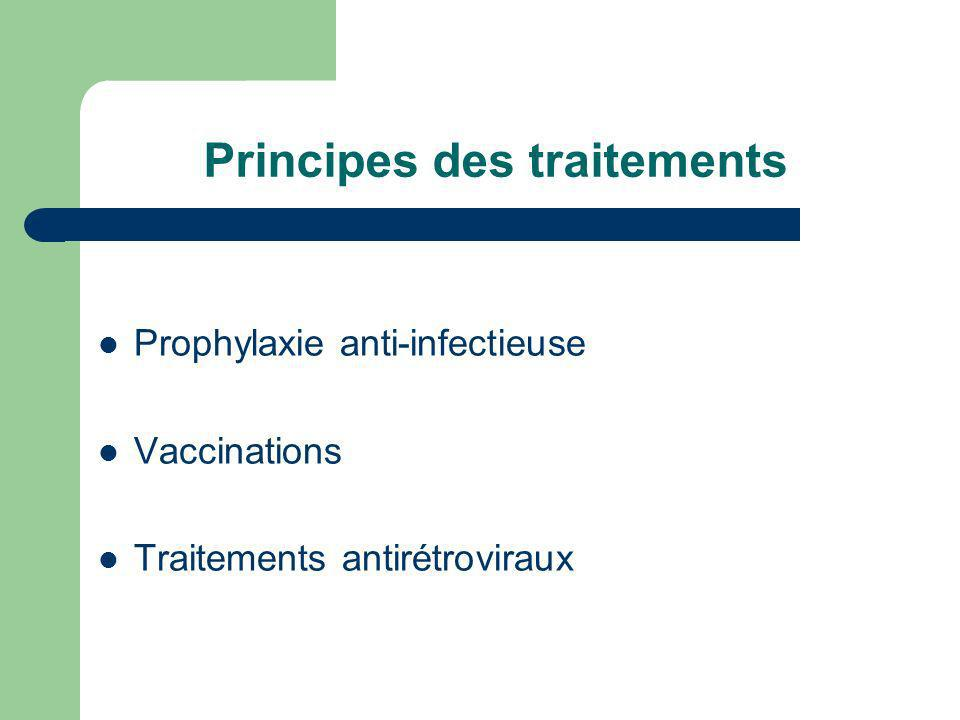 Principes des traitements Prophylaxie anti-infectieuse Vaccinations Traitements antirétroviraux