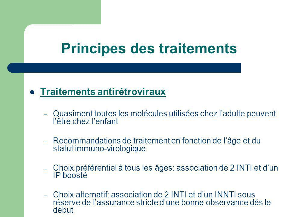 Principes des traitements Traitements antirétroviraux – Quasiment toutes les molécules utilisées chez ladulte peuvent lêtre chez lenfant – Recommandat