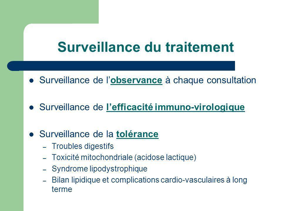 Surveillance du traitement Surveillance de lobservance à chaque consultation Surveillance de lefficacité immuno-virologique Surveillance de la toléran