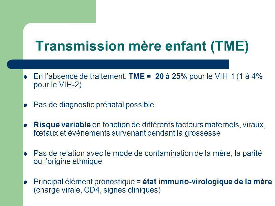 Transmission mère enfant (TME) En labsence de traitement: TME = 20 à 25% pour le VIH-1 (1 à 4% pour le VIH-2) Pas de diagnostic prénatal possible Risq