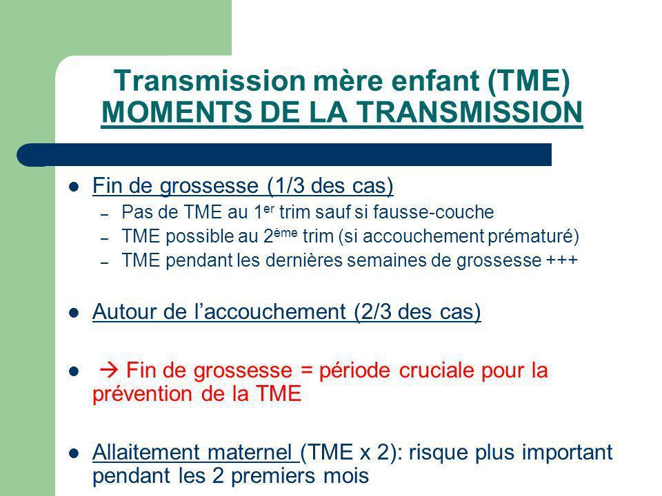 Transmission mère enfant (TME) MOMENTS DE LA TRANSMISSION Fin de grossesse (1/3 des cas) – Pas de TME au 1 er trim sauf si fausse-couche – TME possibl