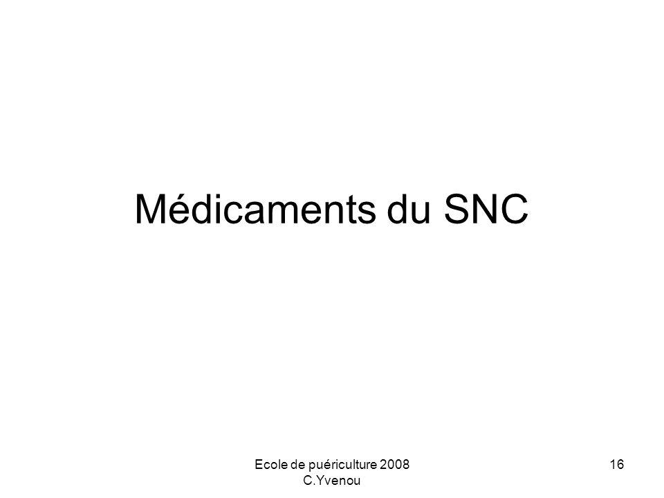 Ecole de puériculture 2008 C.Yvenou 16 Médicaments du SNC