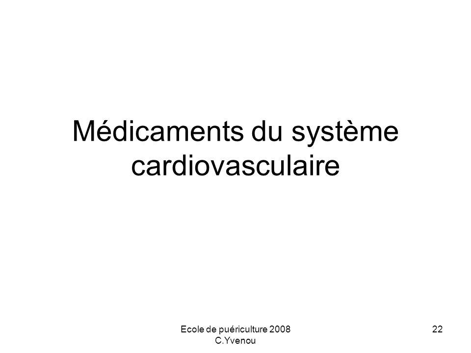 Ecole de puériculture 2008 C.Yvenou 22 Médicaments du système cardiovasculaire