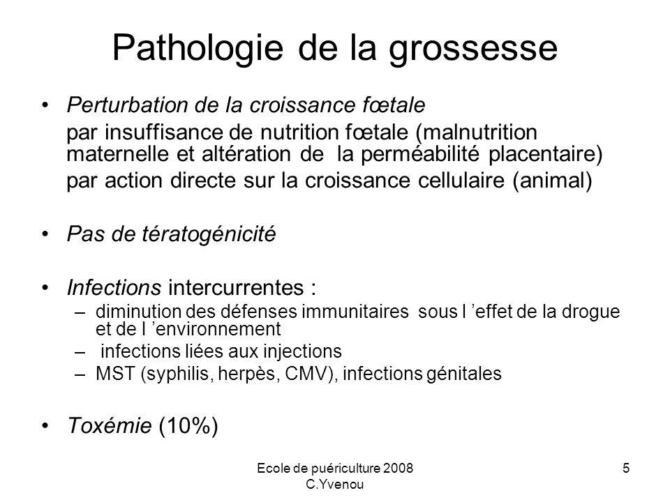Ecole de puériculture 2008 C.Yvenou 5 Pathologie de la grossesse Perturbation de la croissance fœtale par insuffisance de nutrition fœtale (malnutriti