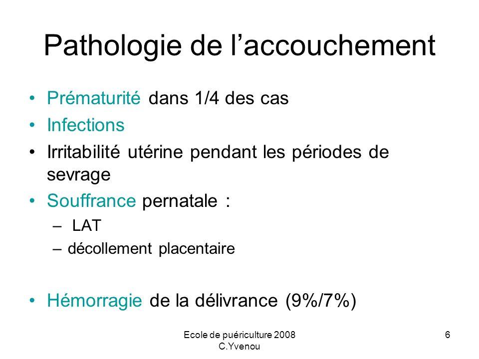 Ecole de puériculture 2008 C.Yvenou 6 Pathologie de laccouchement Prématurité dans 1/4 des cas Infections Irritabilité utérine pendant les périodes de