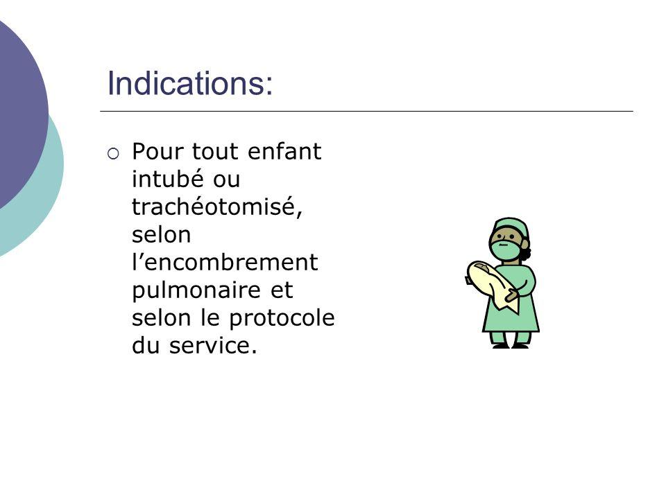 Contre-indications: Hémorragie pulmonaire Après ladministration en intra-trachéale de surfactant (pas daspiration avant 6 à 12 heures, selon les protocoles de service )