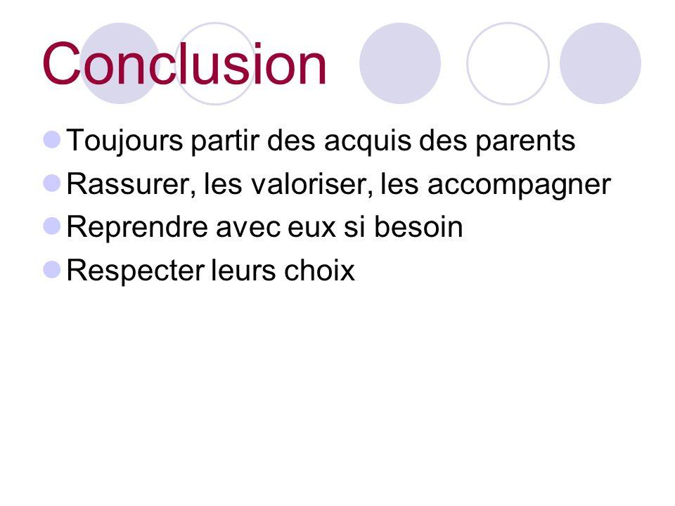 Conclusion Toujours partir des acquis des parents Rassurer, les valoriser, les accompagner Reprendre avec eux si besoin Respecter leurs choix