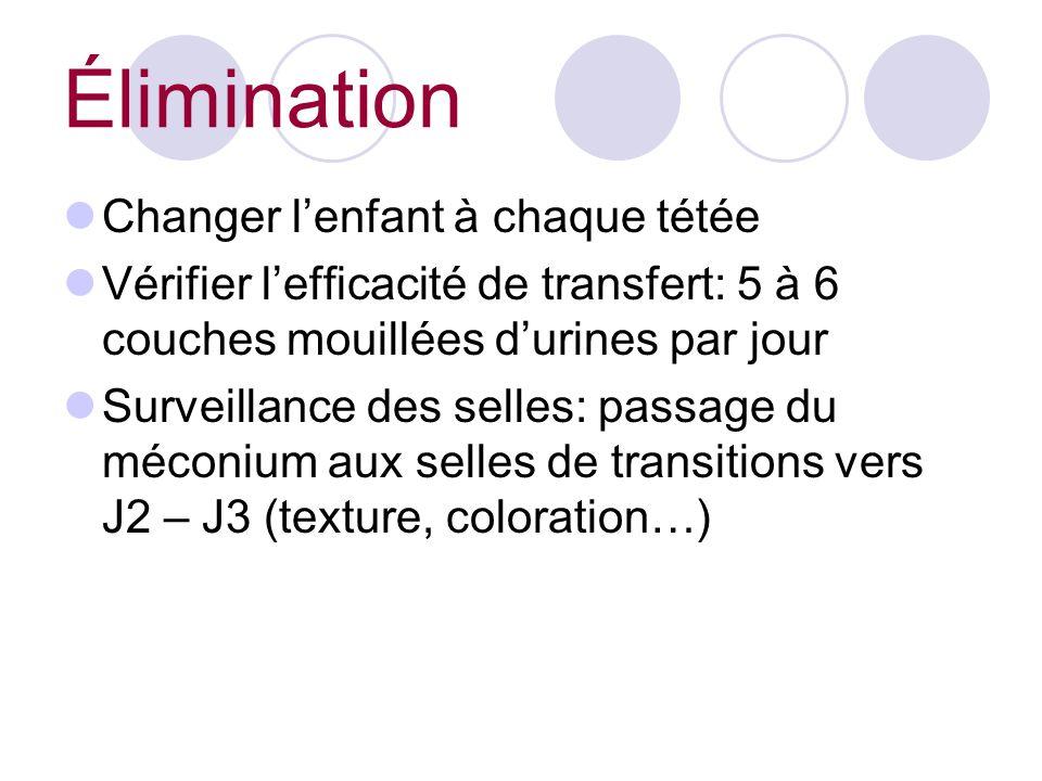 Élimination Changer lenfant à chaque tétée Vérifier lefficacité de transfert: 5 à 6 couches mouillées durines par jour Surveillance des selles: passage du méconium aux selles de transitions vers J2 – J3 (texture, coloration…)